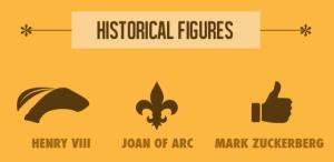 historical-figures